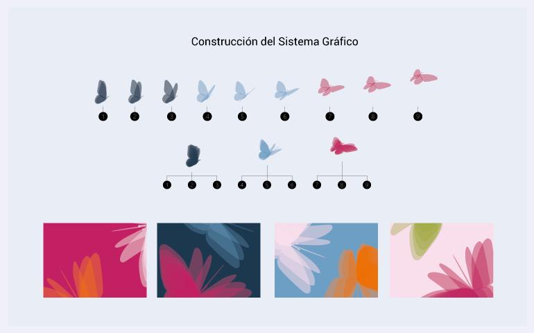 05_sistema grafico